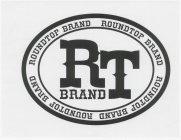 rt brand roundtop brand